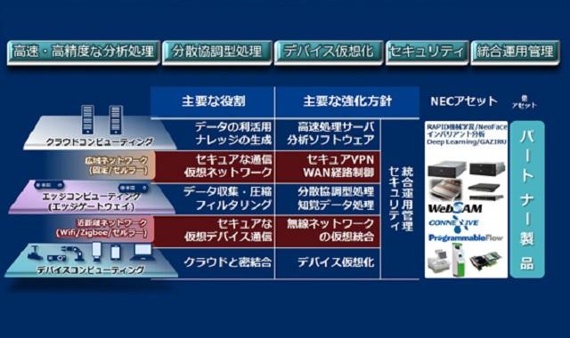 151110_02_NEC