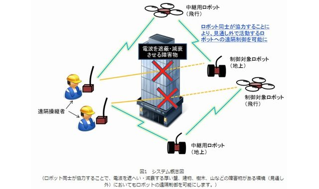 nict.go.jp_press_2016_07_25