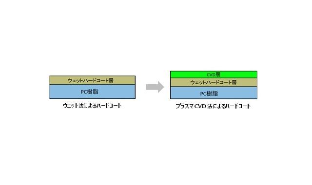 170308_Teijin