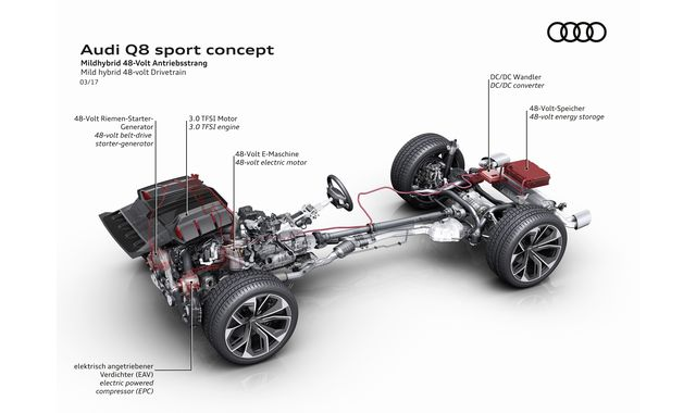 20_Audi_Q8_sport_concept_6