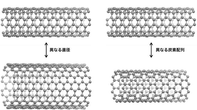 170417_carbon_nanobelt_1