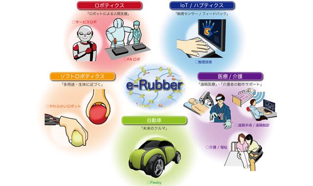 170522_e_rubber