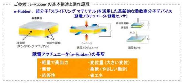 170522_e_rubber2